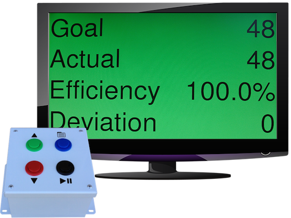 Lean Tempo's Electronic Production Scoreboard connected to an HDMI TV