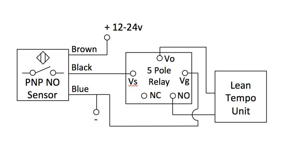 Normally Open PNP Sensor Wiring Digram